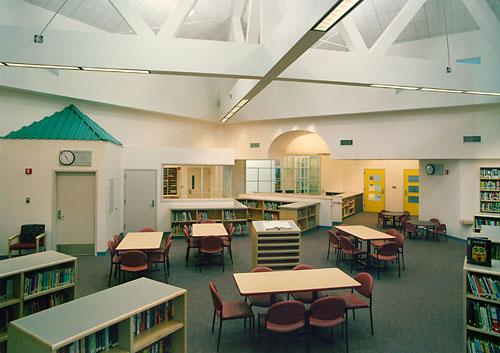 Học thiết kế nội thất ở trường nào tốt nhất